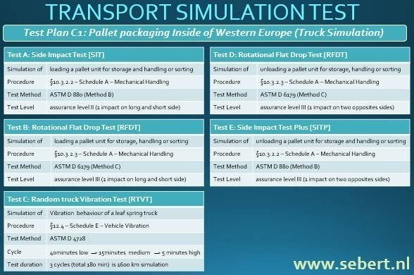 transport-simulation-test-page-12.jpg