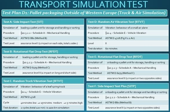 transport-simulation-test-page-14.jpg