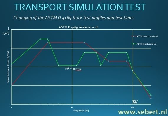 transport-simulation-test-page-18.jpg
