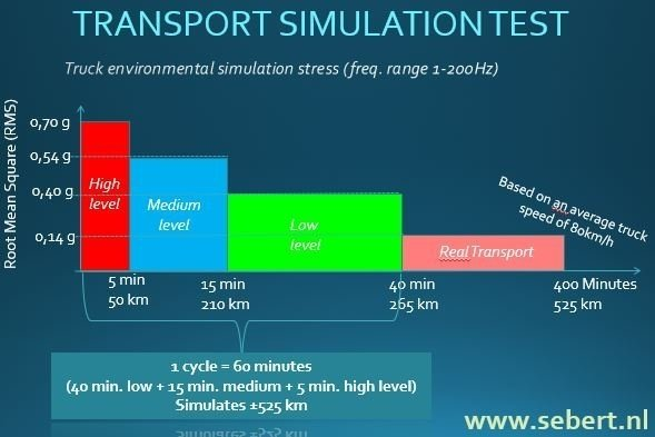 transport-simulation-test-page-19.jpg