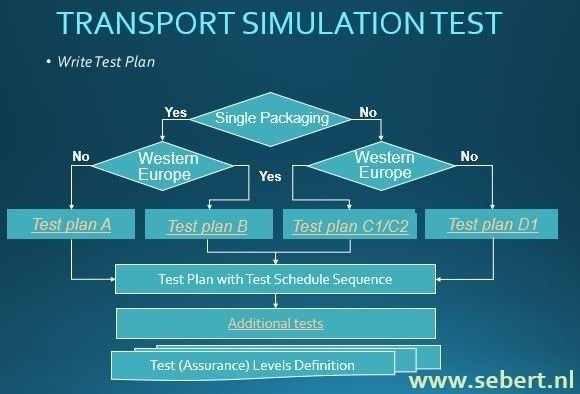 transport-simulation-test-page-9.jpg